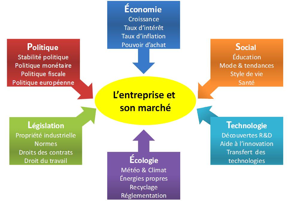 Micro enterprise business plan